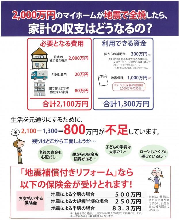 地震補償 地震保険 八尾 耐震
